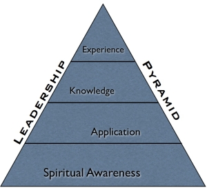 leadership pyramid